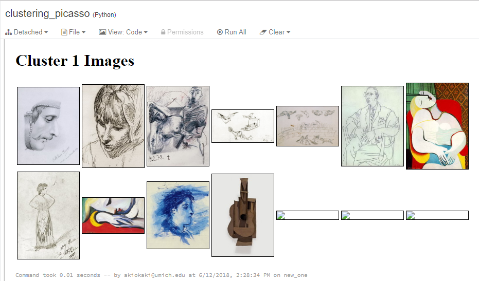 Playing art collector: analyzing Picasso paintings